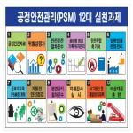 공정안전관리 12대 실천과제